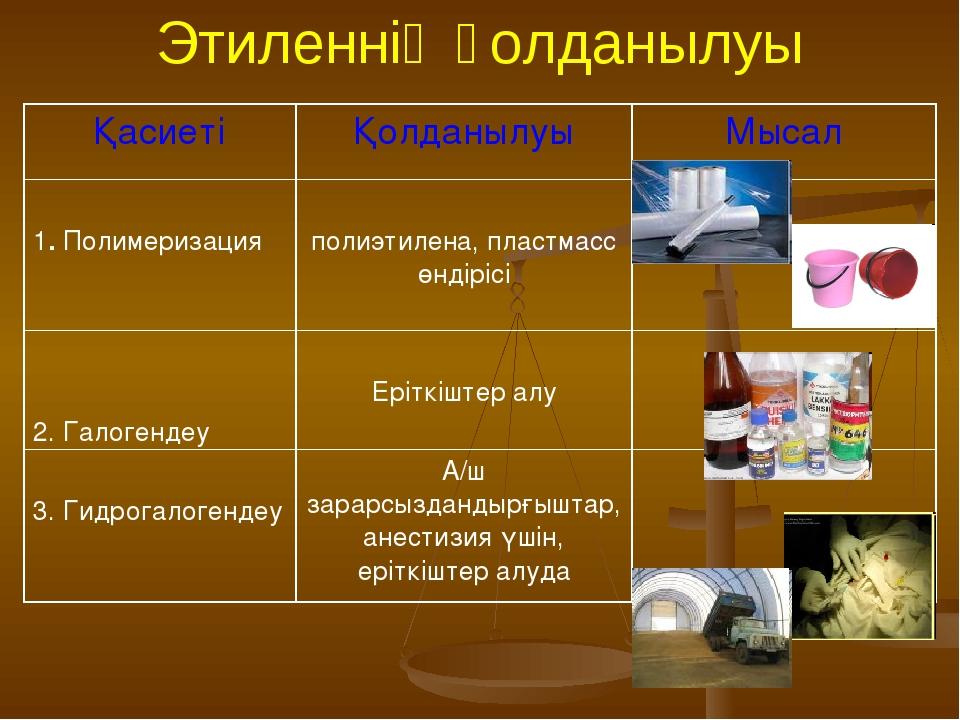 Этиленнің қолданылуы ҚасиетіҚолданылуыМысал 1. Полимеризация полиэтилена,...