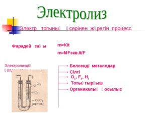 Электр тогының әсерінен жүретін процесс Фарадей заңы m=Kit m=MFэкв.It/F Элект