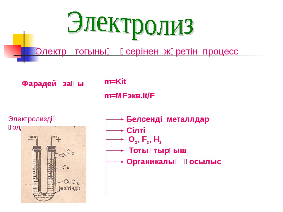Электр тогының әсерінен жүретін процесс Фарадей заңы m=Kit m=MFэкв.It/F Элект...