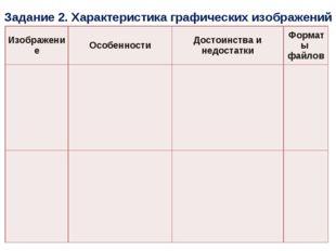 Задание 2. Характеристика графических изображений ИзображениеОсобенностиДос