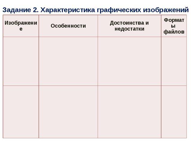 Задание 2. Характеристика графических изображений ИзображениеОсобенностиДос...