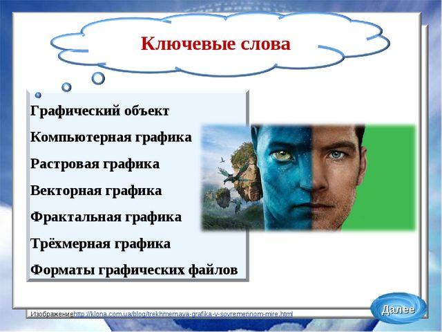 Ключевые слова Изображениеhttp://klona.com.ua/blog/trekhmernaya-grafika-v-sov...