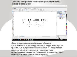 Способы построения точечных картографических знаков в Corel Draw. Виды элемен