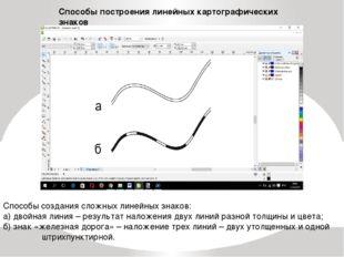 Способы построения линейных картографических знаков Способы создания сложных
