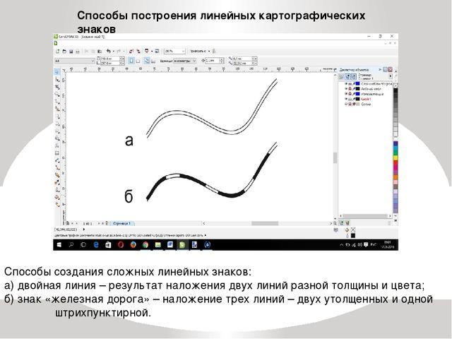 Способы построения линейных картографических знаков Способы создания сложных...