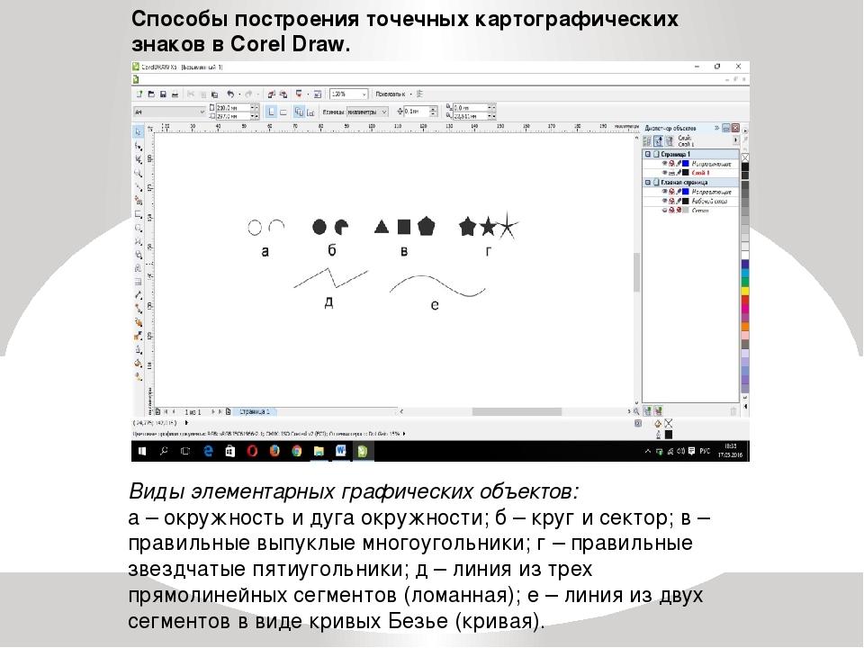 Способы построения точечных картографических знаков в Corel Draw. Виды элемен...
