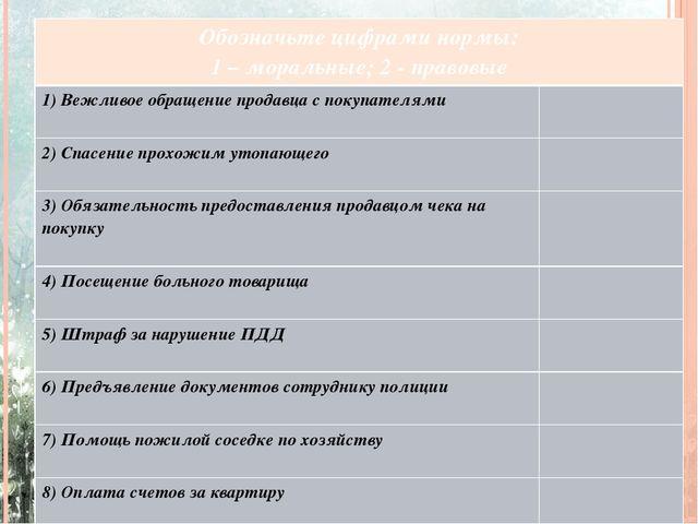 Обозначьте цифрами нормы: 1 – моральные; 2 - правовые 1) Вежливое обращение п...