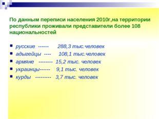 По данным переписи населения 2010г,на территории республики проживали предста