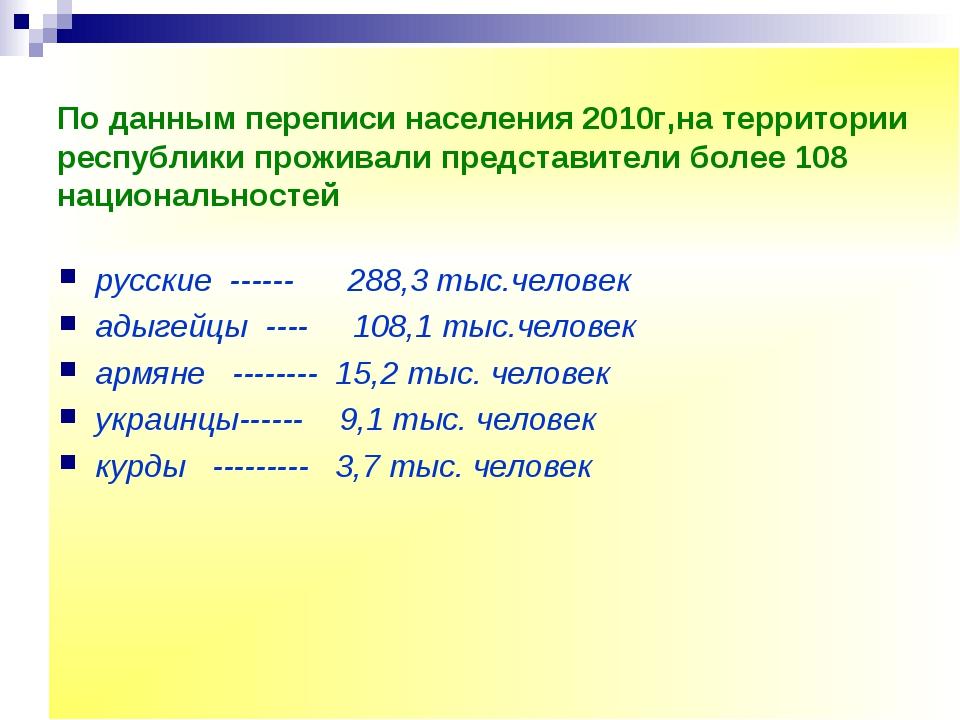 По данным переписи населения 2010г,на территории республики проживали предста...