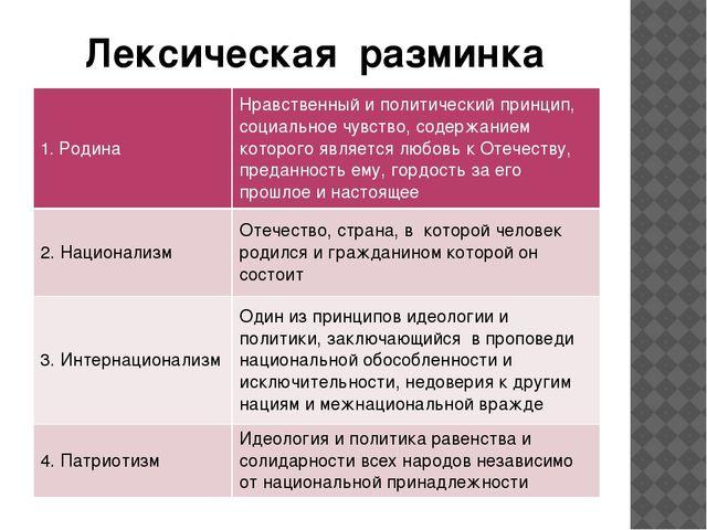 Лексическая разминка 1. Родина Нравственный и политический принцип, социально...
