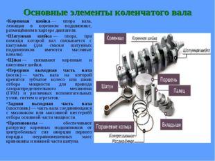 Основные элементы коленчатого вала Коренная шейка— опора вала, лежащая в кор