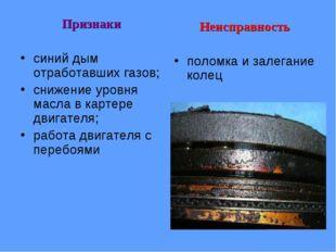Признаки синий дым отработавших газов; снижение уровня масла в картере двигат