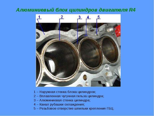 Алюминиевый блок цилиндров двигателя R4 1 – Наружная стенка блока цилиндров;...