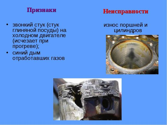 Неисправности износ поршней и цилиндров Признаки звонкий стук (стук глиняной...