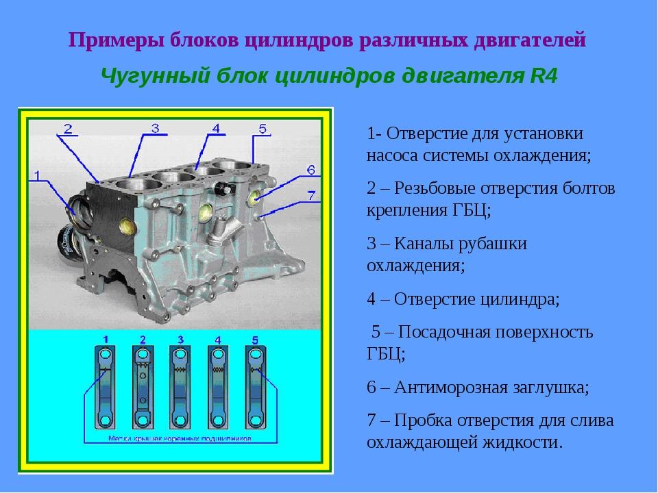 Примеры блоков цилиндров различных двигателей Чугунный блок цилиндров двигат...