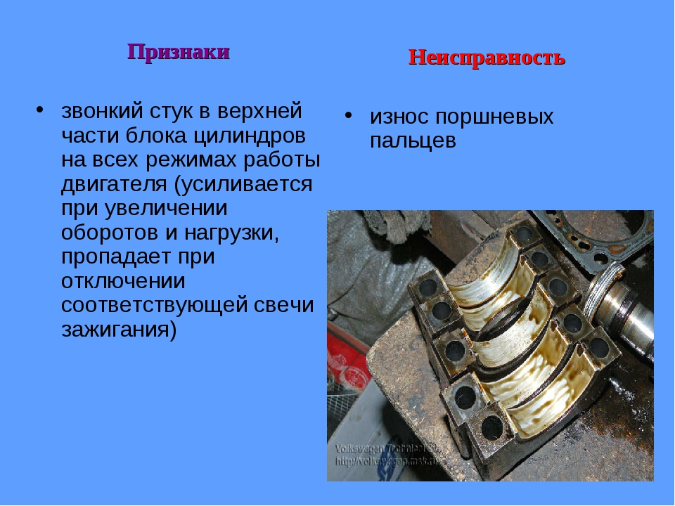 Признаки звонкий стук в верхней части блока цилиндров на всех режимах работы...