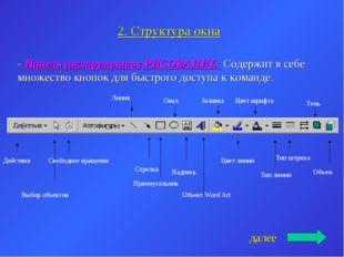 2. Структура окна - Панель инструментов РИСОВАНИЕ: Содержит в себе множество