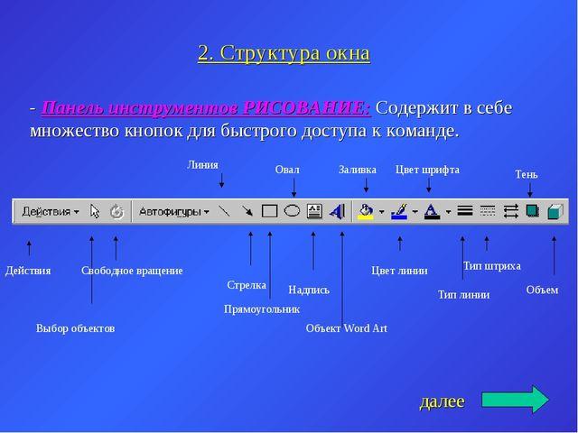 2. Структура окна - Панель инструментов РИСОВАНИЕ: Содержит в себе множество...