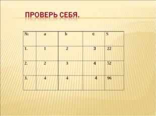 № а b cS 1. 1 2 322 2. 2 3 452 3. 4 4 496