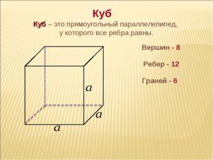 Куб Куб – это прямоугольный параллелепипед, у которого все ребра равны. Верши