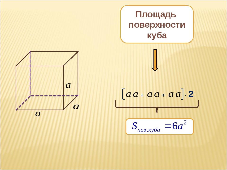 Площадь поверхности куба + + · 2