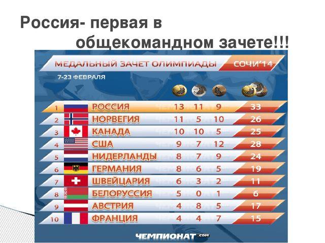 Россия- первая в общекомандном зачете!!!