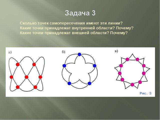 Сколько точек самопересечения имеют эти линии? Какие точки принадлежат внутре...
