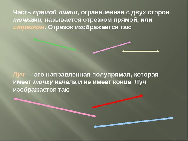 Часть прямой линии, ограниченная с двух сторон точками, называется отрезком п...