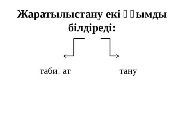 Жаратылыстану екі ұғымды білдіреді: табиғат тану