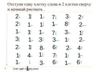 Отступи одну клетку слева и 2 клетки сверху и начинай рисовать . 2 2 1 1 Счет