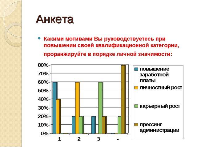 Анкета Какими мотивами Вы руководствуетесь при повышении своей квалификационн...