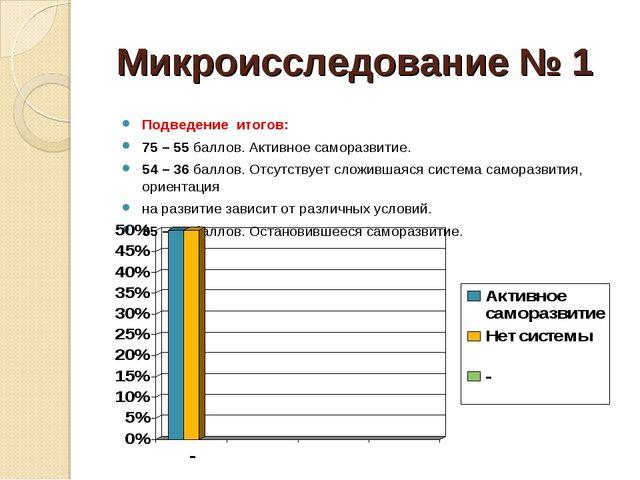 Микроисследование № 1 Подведение итогов: 75 – 55 баллов. Активное саморазвити...