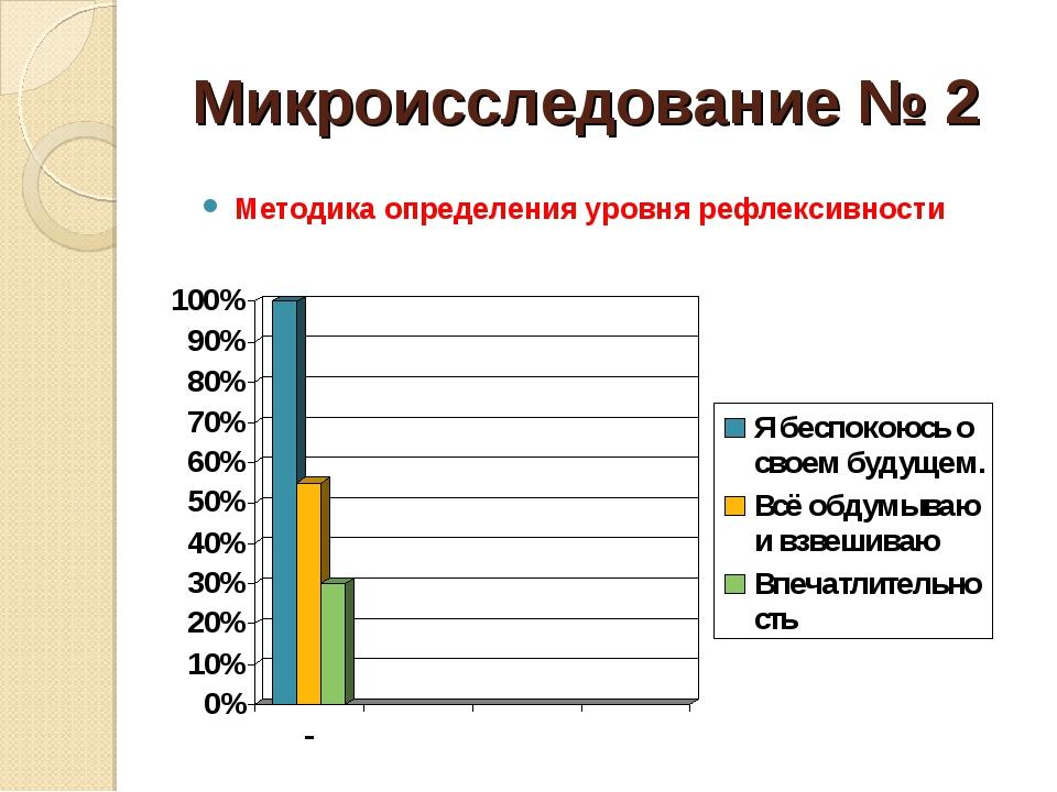 Микроисследование № 2 Методика определения уровня рефлексивности