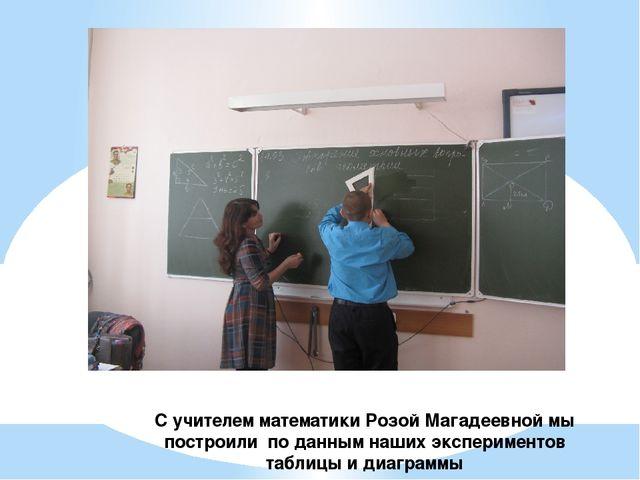 С учителем математики Розой Магадеевной мы построили по данным наших экспери...