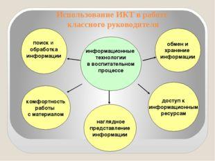 Использование ИКТ в работе классного руководителя информационные технологии в