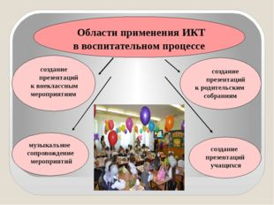 Области применения ИКТ в воспитательном процессе создание презентаций учащих