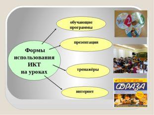 Формы использования ИКТ на уроках тренажёры обучающие программы презентация