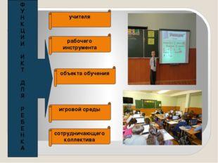 игровой среды сотрудничающего коллектива учителя рабочего инструмента Ф У Н