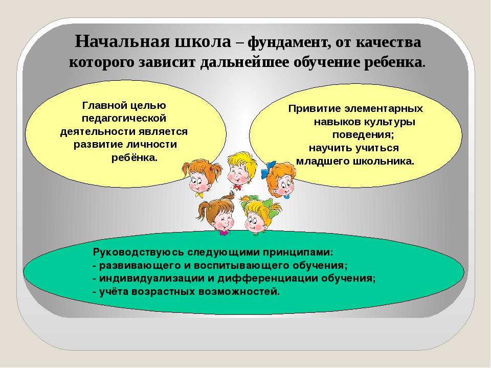 Начальная школа – фундамент, от качества которого зависит дальнейшее обучени...