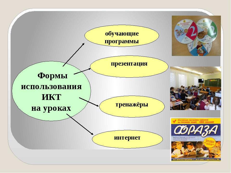 Формы использования ИКТ на уроках тренажёры обучающие программы презентация...