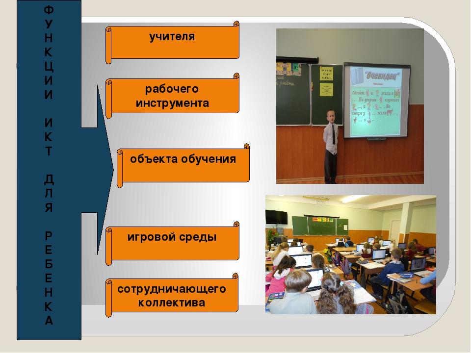 игровой среды сотрудничающего коллектива учителя рабочего инструмента Ф У Н...