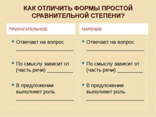 КАК ОТЛИЧИТЬ ФОРМЫ ПРОСТОЙ СРАВНИТЕЛЬНОЙ СТЕПЕНИ? ПРИЛАГАТЕЛЬНОЕ: НАРЕЧИЕ: От