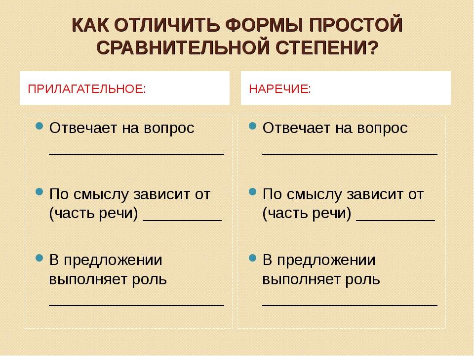 КАК ОТЛИЧИТЬ ФОРМЫ ПРОСТОЙ СРАВНИТЕЛЬНОЙ СТЕПЕНИ? ПРИЛАГАТЕЛЬНОЕ: НАРЕЧИЕ: От...