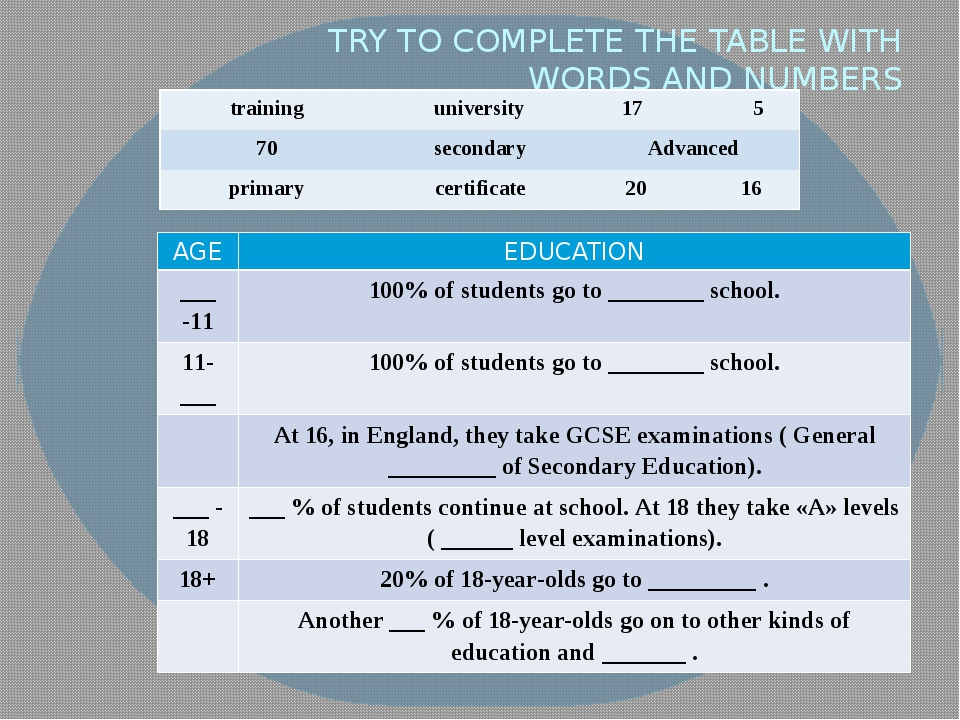 TRY TO COMPLETE THE TABLE WITH WORDS AND NUMBERS training university 17 5 70...