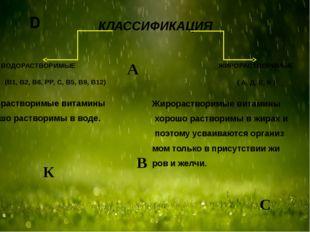 КЛАССИФИКАЦИЯ ВОДОРАСТВОРИМЫЕ (В1, В2, В6, РР, С, В5, В9, В12) ЖИРОРАСТВОРИМЫ