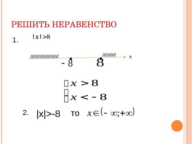 РЕШИТЬ НЕРАВЕНСТВО  x >8 . ////////// . ///////////////////// 1. 2.  x >-8...