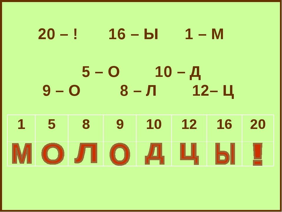 20 – ! 16 – Ы 1 – М 5 – О 10 – Д 9 – О 8 – Л 12– Ц 158910121620