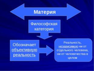 Материя Философская категория Обозначает объективную реальность Реальность, н