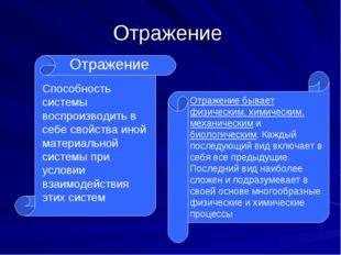 Отражение Отражение Способность системы воспроизводить в себе свойства иной м