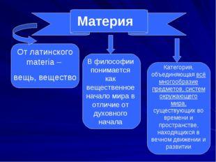 Материя От латинского materia – вещь, вещество В философии понимается как вещ